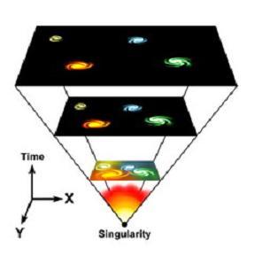 El universo inicial era un líquido en lugar de un gas caliente